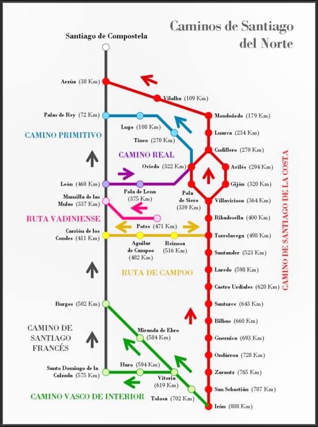 Camino-del-Norte-Route