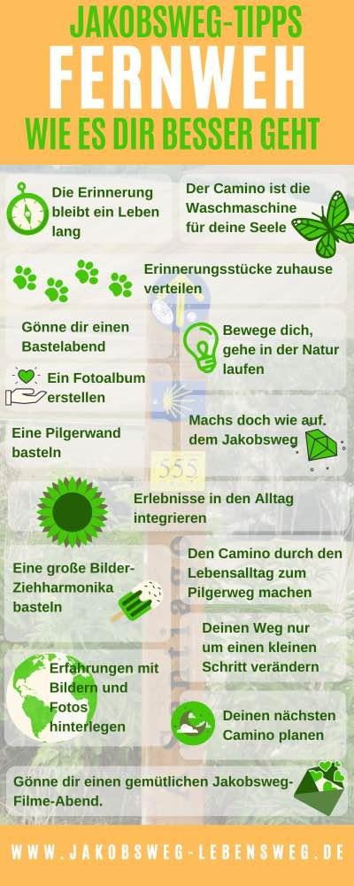 Infografik Fernweh