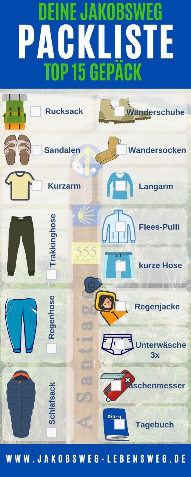 Packliste Infografik 1 Ausrüstung