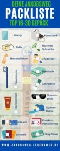 Packliste Infografik 2 Ausrüstung